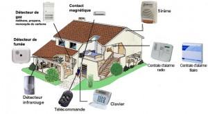 vente et installation d'alarmes, télésurveillance