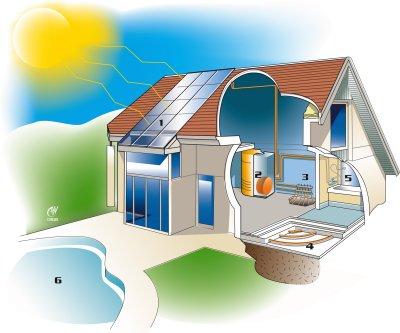 esprit partenaire plomberie chauffage climatisation solaire thermique haute garonne 31. Black Bedroom Furniture Sets. Home Design Ideas